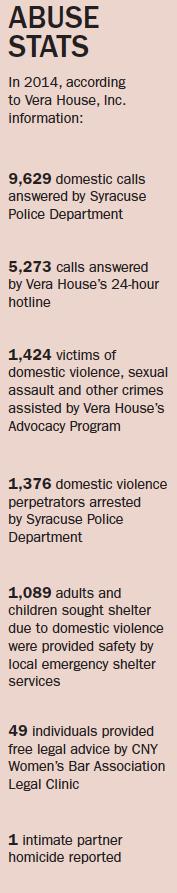 AbuseStats